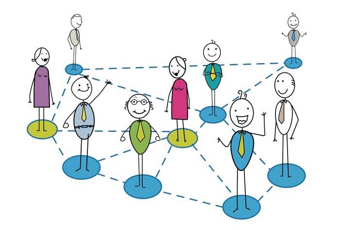 Organisations-und Struktur-Aufstellungen